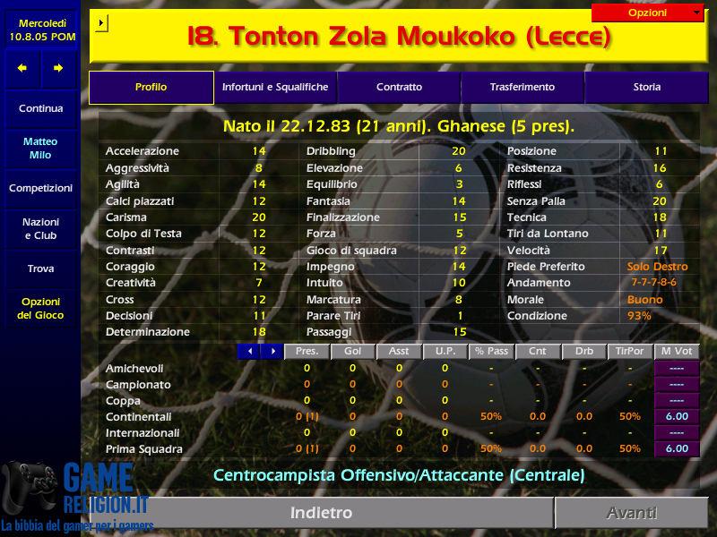 Tonton Zola Moukoko