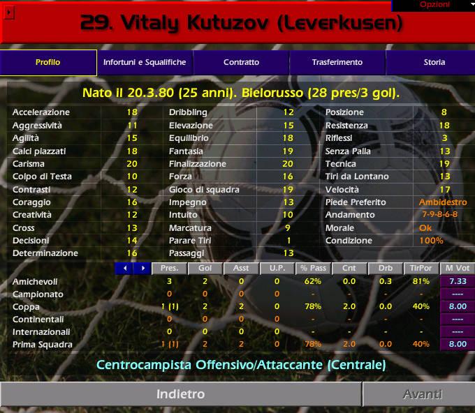Vitali Kutuzov
